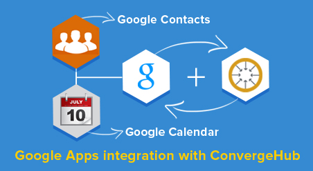 Google Apps Integration