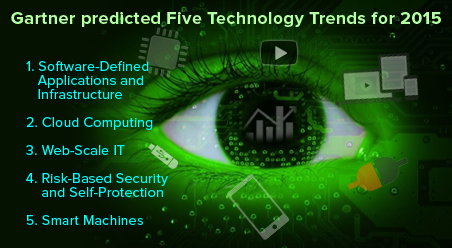 Technology trends of 2015