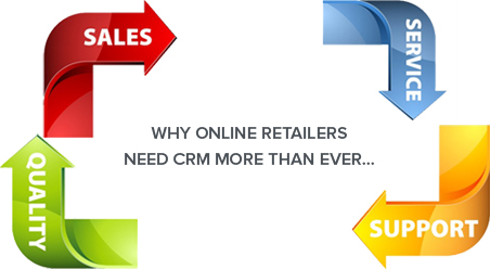 why online retailers need crm