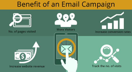 Benefit-of-email-campaign