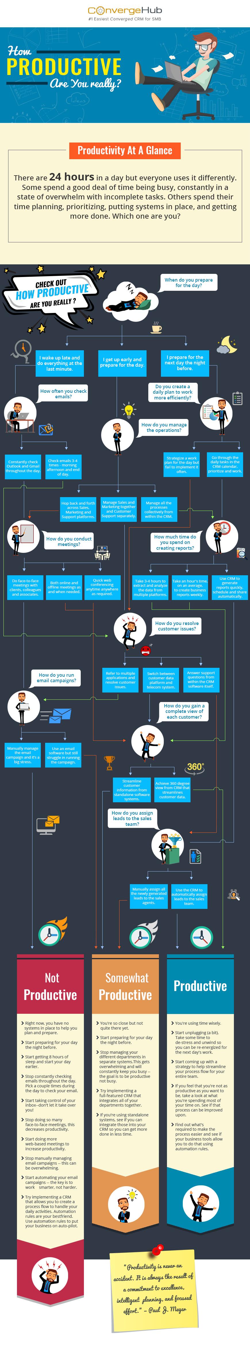 Work Productivity Infographic