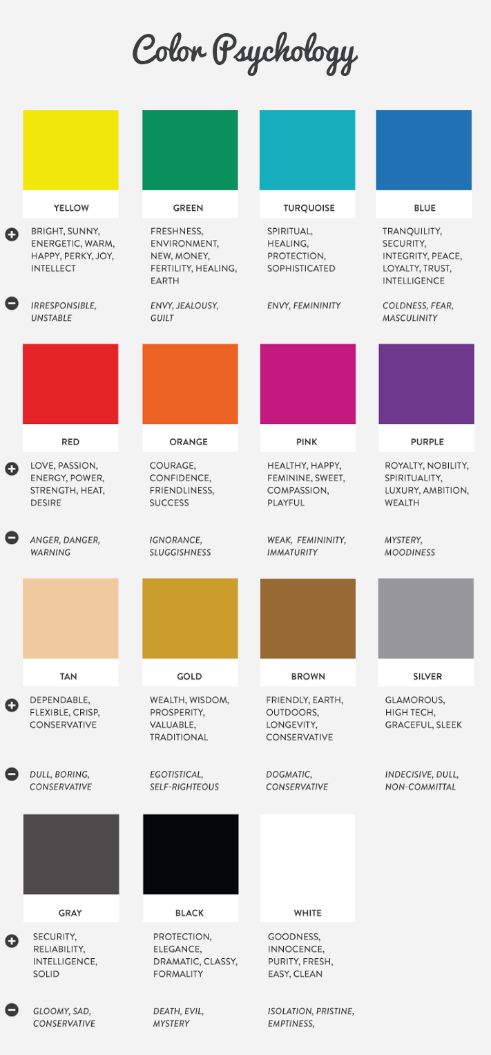 Color psychologies