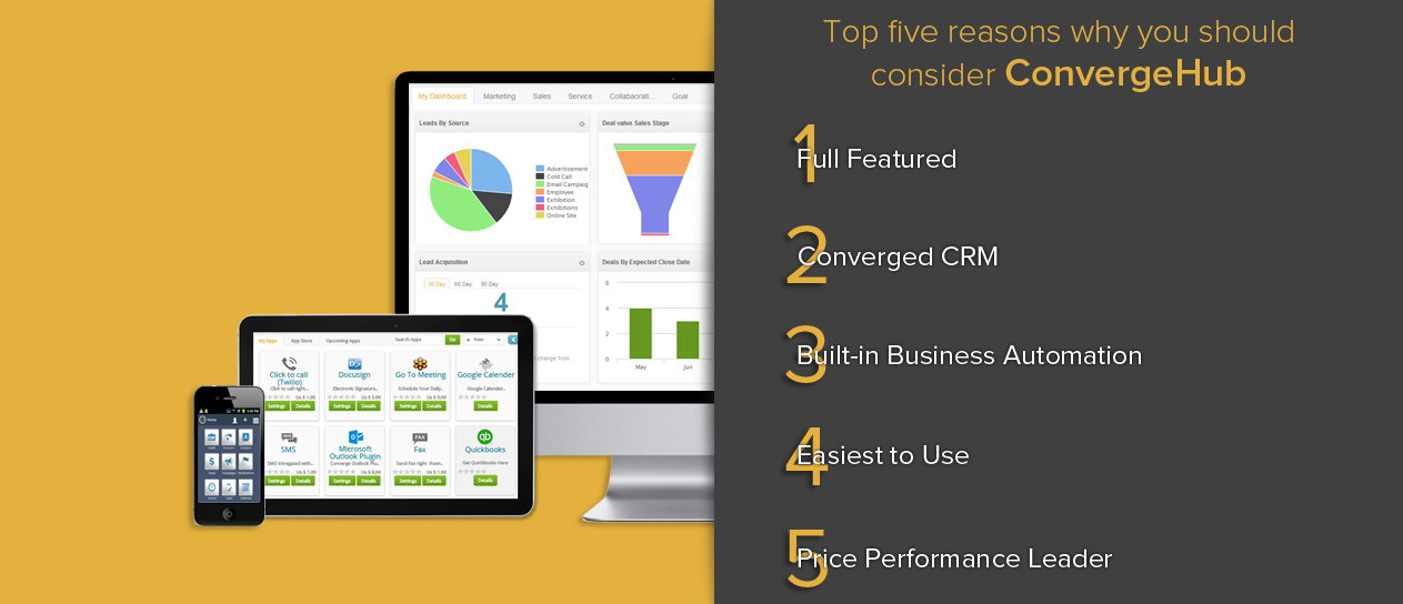 CRM Software Customer Relationship Management
