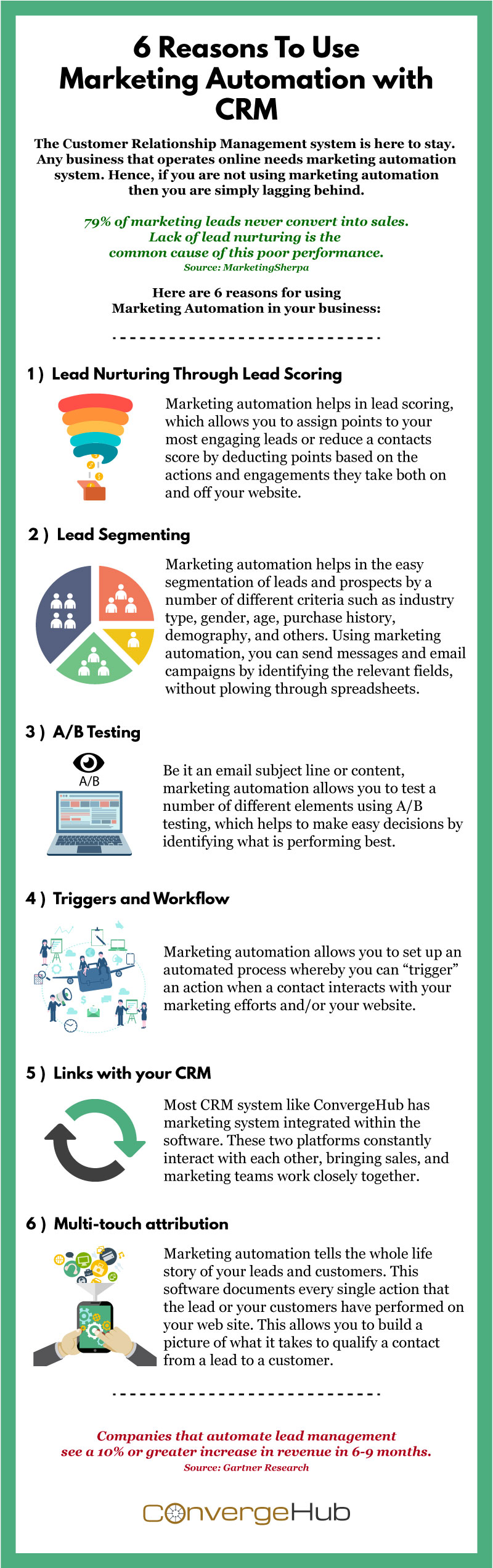 Infographic-6Reasons To Use Marketing Automation with CRM