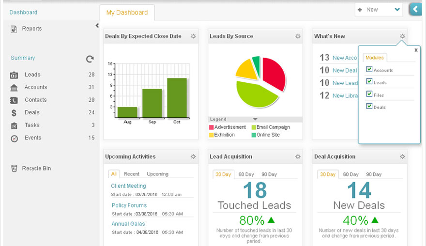 Dashboard in ConvergeHub